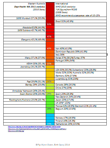 cs rates 2013